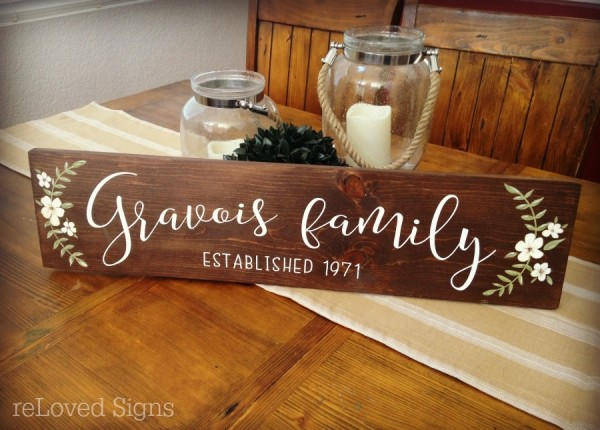 last name family sign by reloved signs