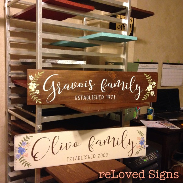 reloved signs